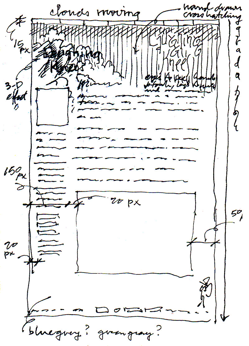 lk_studies_003_front_page_layout_notes