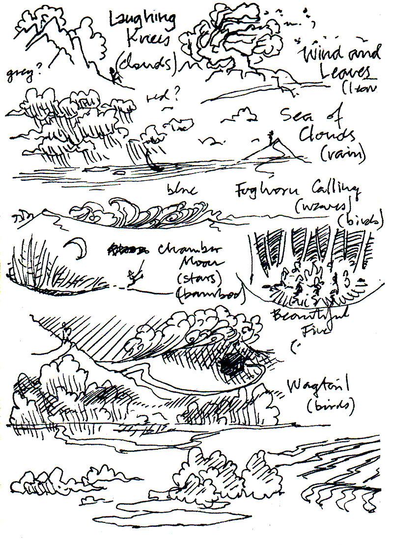 lk_studies_004_banner_ideas