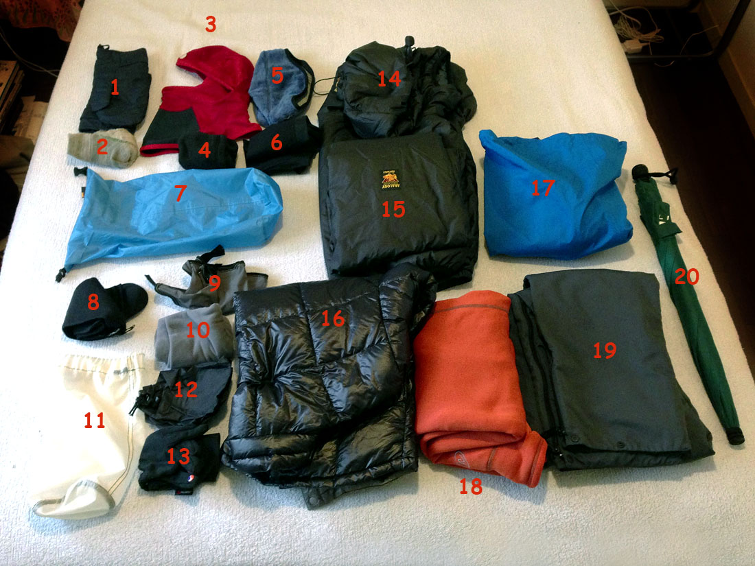 Thermal and Rain Clothing (in pack)